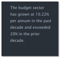 The budget sector has grown at 10.22% per annum in the past decade and exceeded 20% in the prior decade.